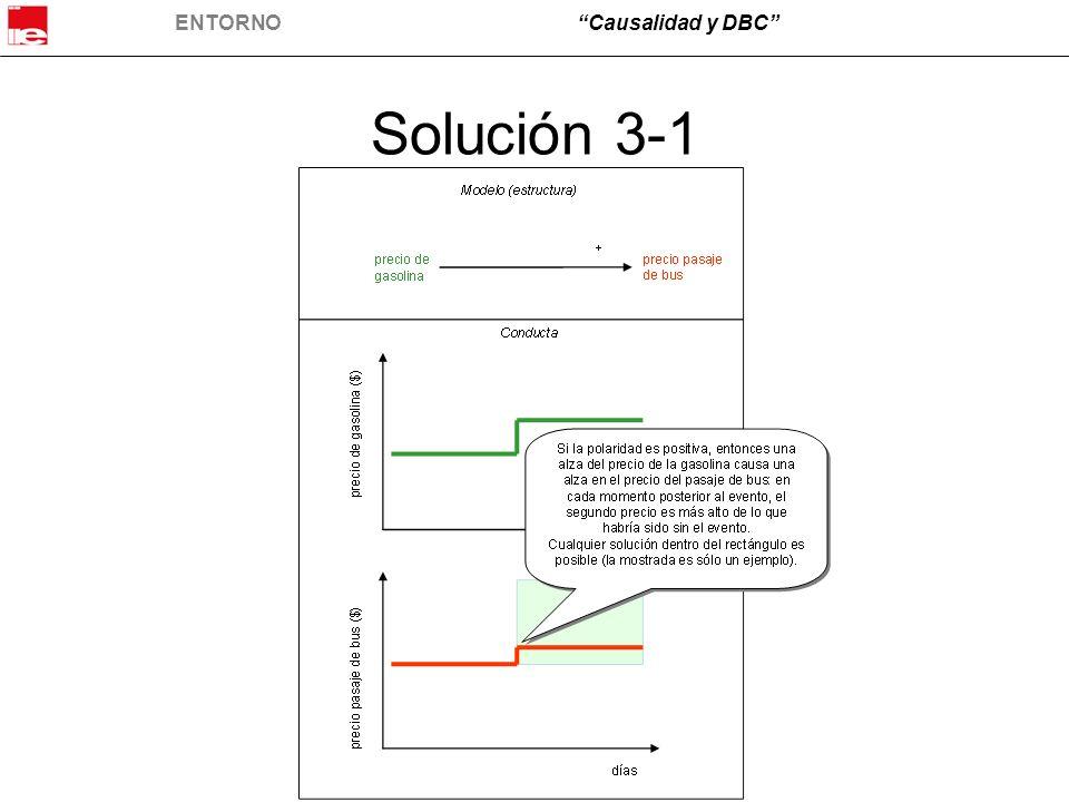 ENTORNOCausalidad y DBC Solución 3-1