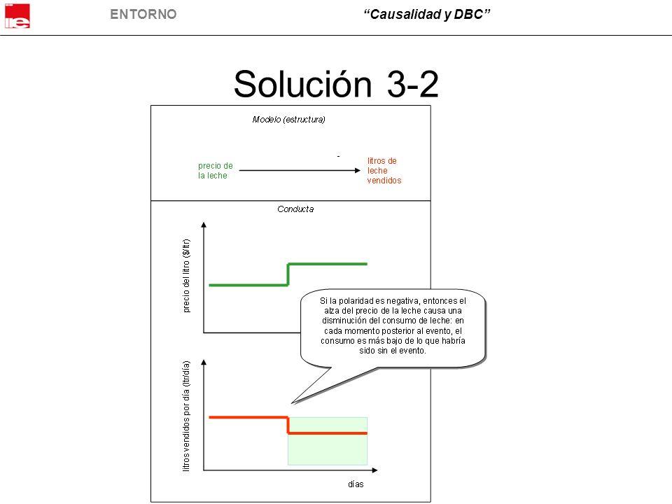 ENTORNOCausalidad y DBC Solución 3-2