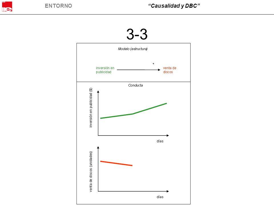 ENTORNOCausalidad y DBC 3-3