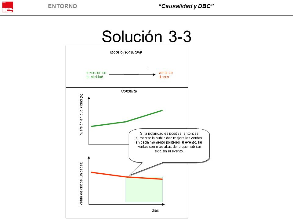 ENTORNOCausalidad y DBC Solución 3-3