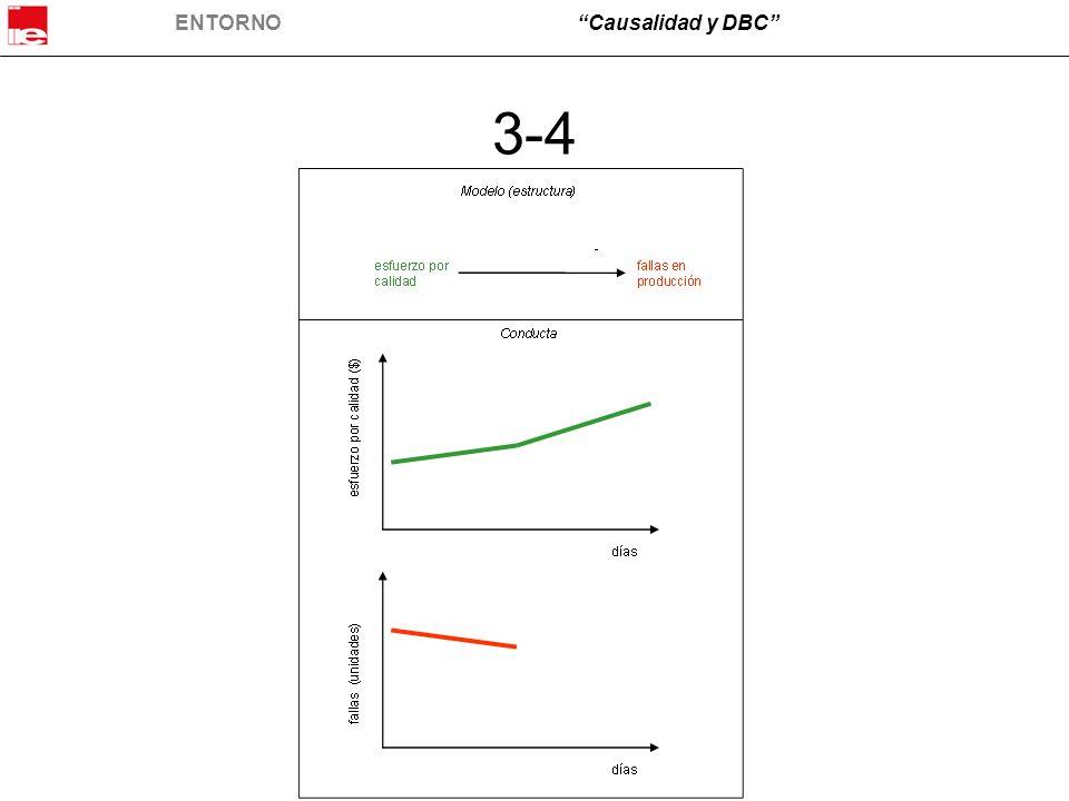 ENTORNOCausalidad y DBC 3-4
