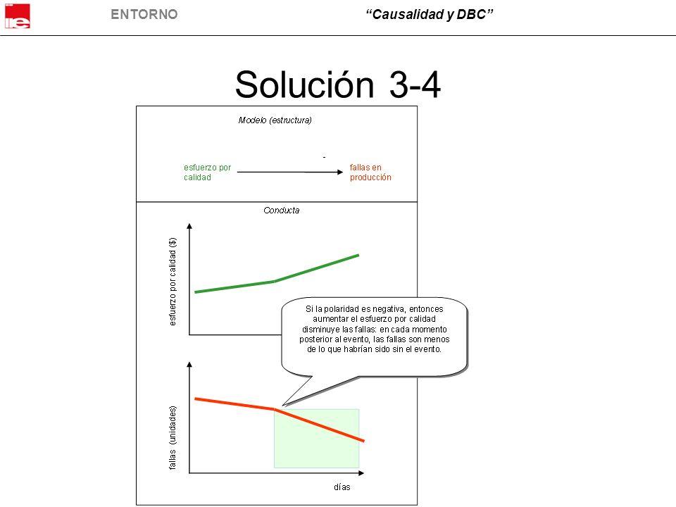 ENTORNOCausalidad y DBC Solución 3-4