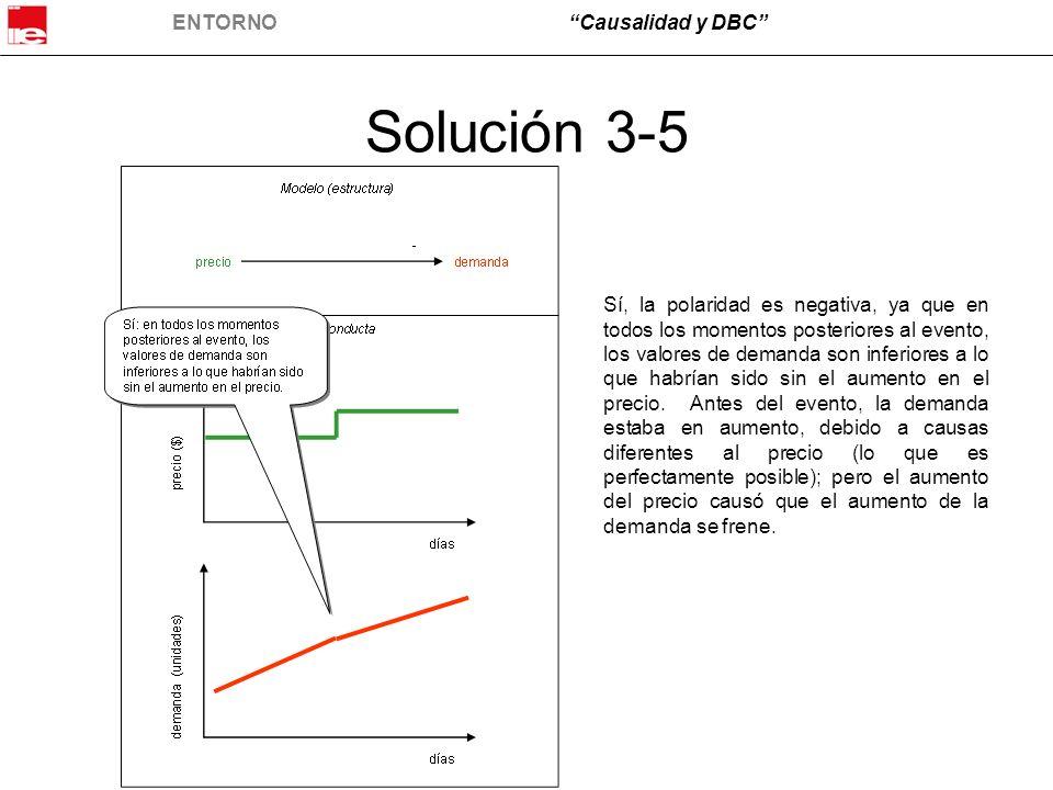 ENTORNOCausalidad y DBC Solución 3-5 Sí, la polaridad es negativa, ya que en todos los momentos posteriores al evento, los valores de demanda son infe