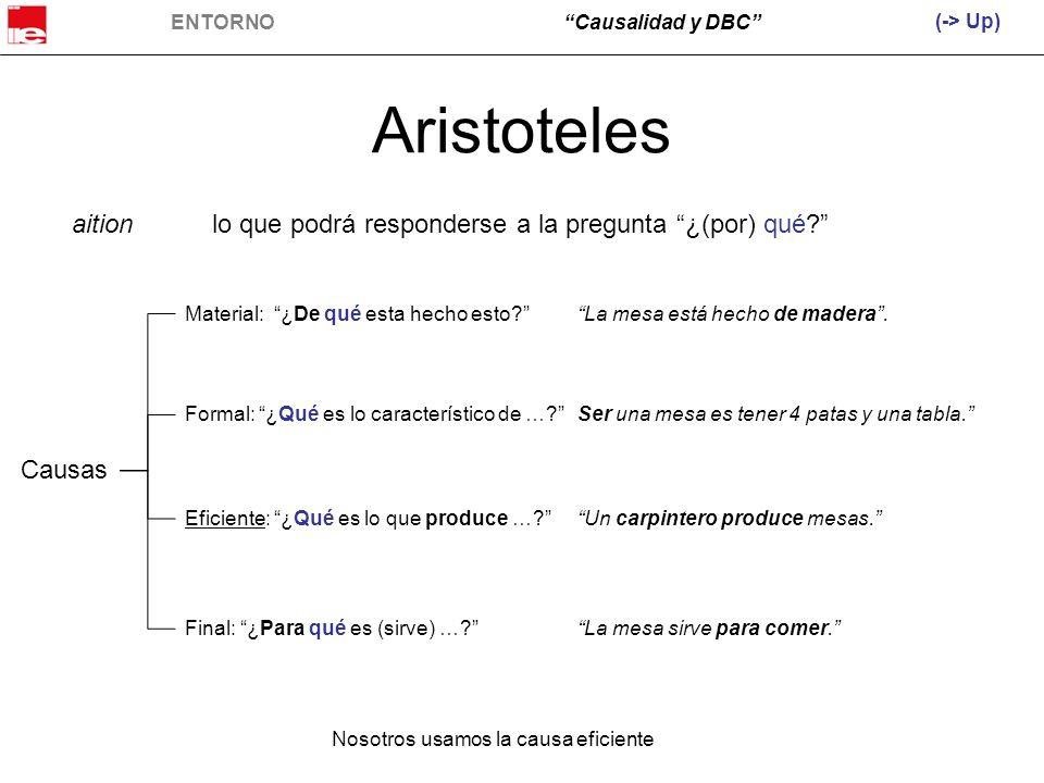 ENTORNOCausalidad y DBC Aristoteles lo que podrá responderse a la pregunta ¿(por) qué? aition Causas Material: ¿De qué esta hecho esto? Formal: ¿Qué e