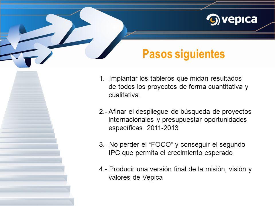 Pasos siguientes 1.- Implantar los tableros que midan resultados de todos los proyectos de forma cuantitativa y cualitativa.