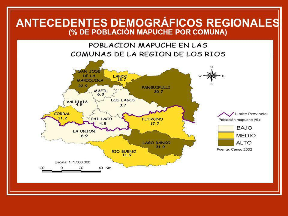 1998: Instalación del PESPI Servicio de Salud de Valdivia Proceso de reconocimiento de las comunidades existentes e Identificación del mapa de actores (Comunidades y Sistema Oficial) Se establece contacto con Actores claves de las comunidades (autoridades ancestrales y dirigentes de organizaciones mapuche) Definición participativa de propuestas de trabajo para identificar necesidades y expectativas del pueblo mapuche.