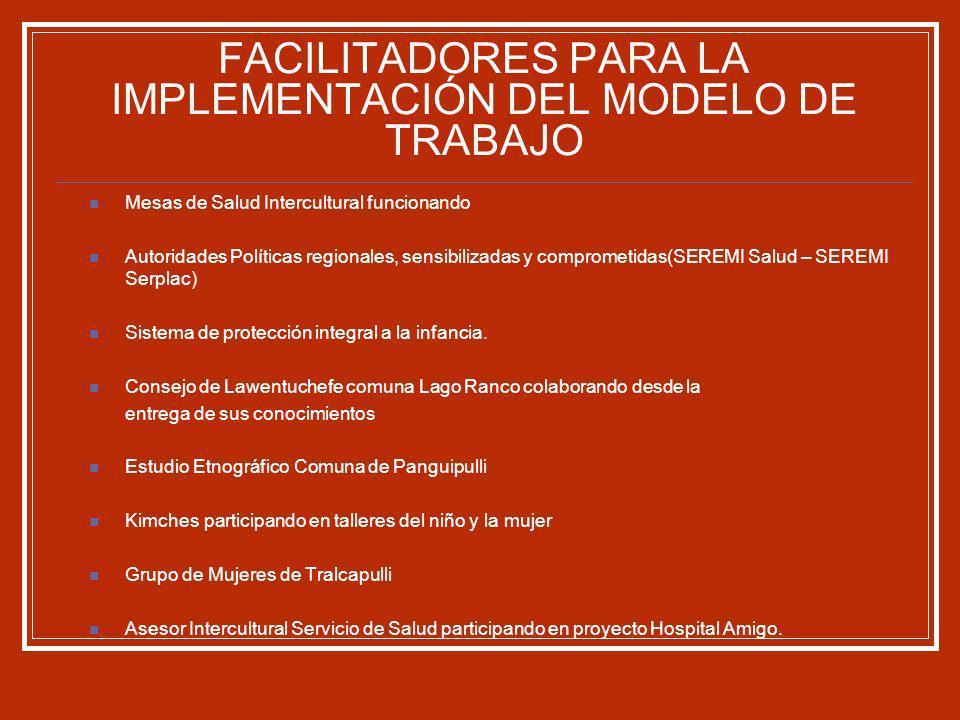 FACILITADORES PARA LA IMPLEMENTACIÓN DEL MODELO DE TRABAJO Mesas de Salud Intercultural funcionando Autoridades Políticas regionales, sensibilizadas y