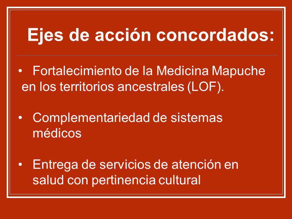 Fortalecimiento de la Medicina Mapuche en los territorios ancestrales (LOF). Complementariedad de sistemas médicos Entrega de servicios de atención en