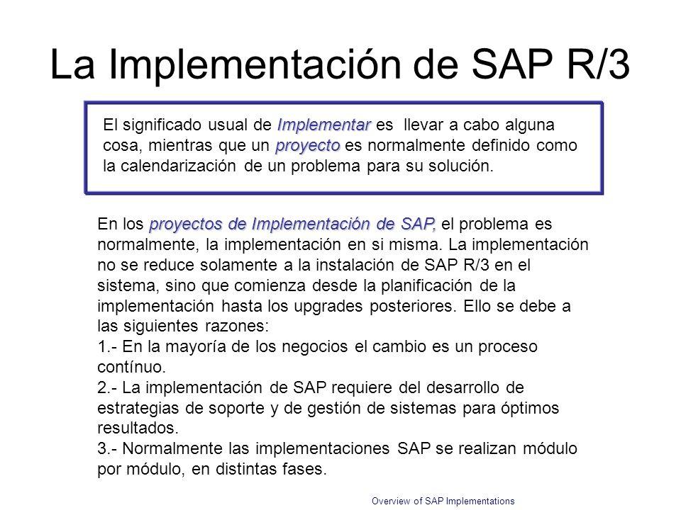 Overview of SAP Implementations Implementar proyecto El significado usual de Implementar es llevar a cabo alguna cosa, mientras que un proyecto es nor