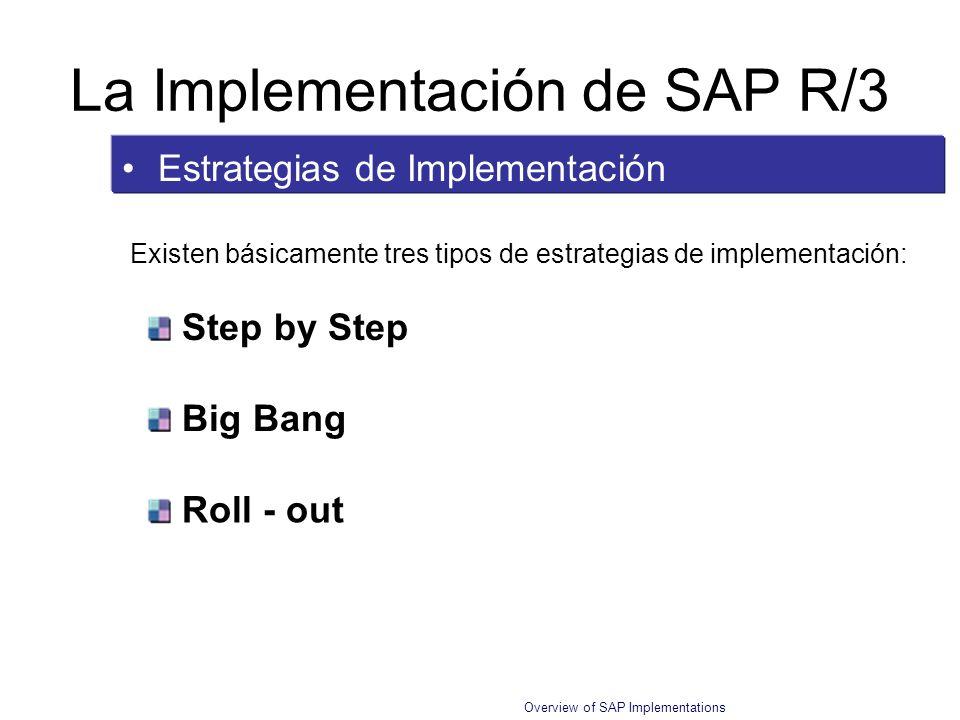 Overview of SAP Implementations La Implementación de SAP R/3 Estrategias de Implementación Existen básicamente tres tipos de estrategias de implementa