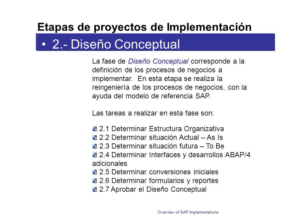 Overview of SAP Implementations 2.- Diseño Conceptual Diseño Conceptual La fase de Diseño Conceptual corresponde a la definición de los procesos de ne