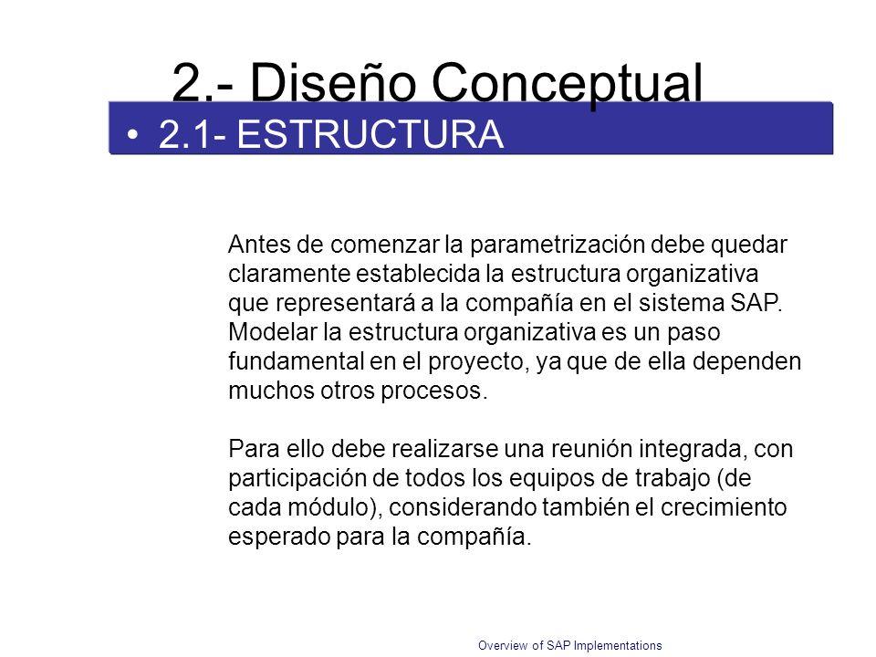 Overview of SAP Implementations 2.1- ESTRUCTURA ORGANIZATIVA 2.- Diseño Conceptual Antes de comenzar la parametrización debe quedar claramente estable