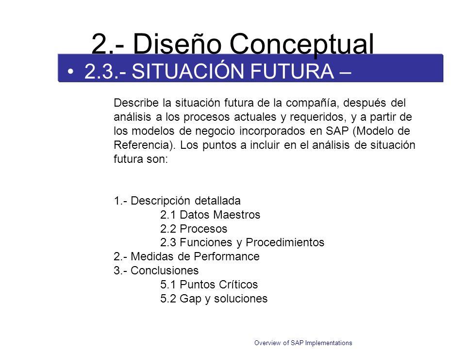 Overview of SAP Implementations 2.3.- SITUACIÓN FUTURA – To Be 2.- Diseño Conceptual Describe la situación futura de la compañía, después del análisis