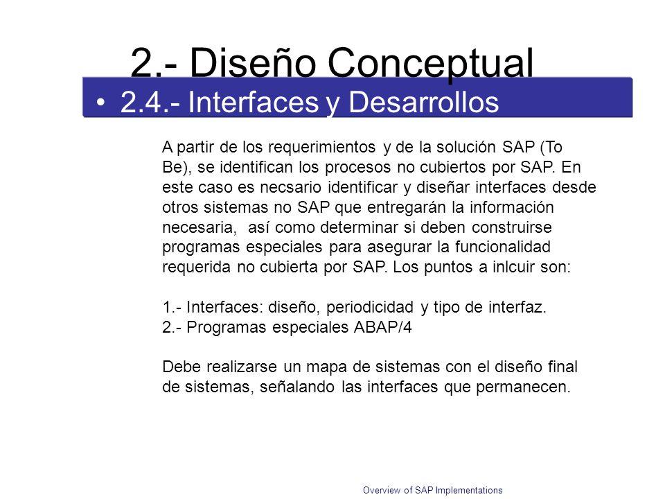 Overview of SAP Implementations 2.4.- Interfaces y Desarrollos ABAP/4 2.- Diseño Conceptual A partir de los requerimientos y de la solución SAP (To Be