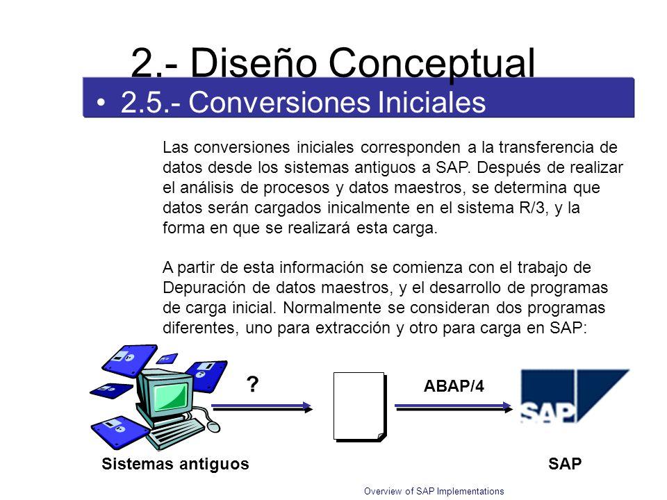 Overview of SAP Implementations 2.5.- Conversiones Iniciales 2.- Diseño Conceptual Las conversiones iniciales corresponden a la transferencia de datos