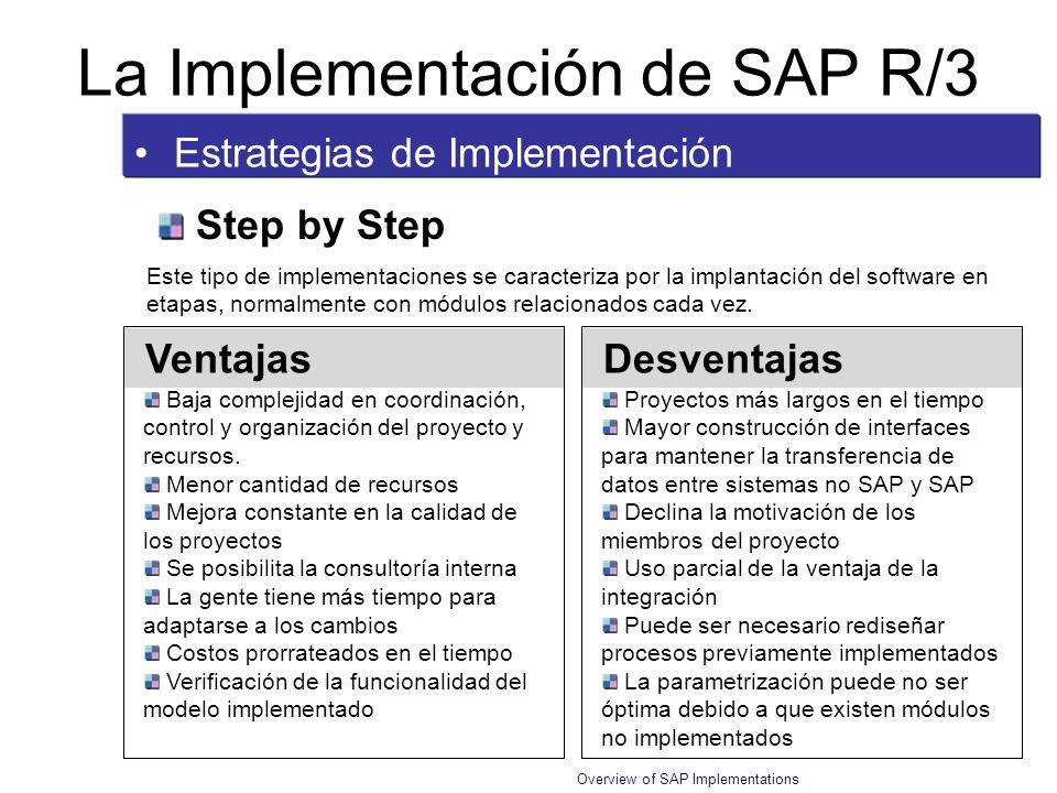 Overview of SAP Implementations La Implementación de SAP R/3 Estrategias de Implementación Step by Step Este tipo de implementaciones se caracteriza p