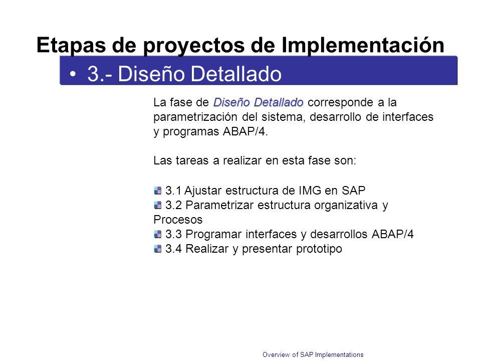 Overview of SAP Implementations 3.- Diseño Detallado Diseño Detallado La fase de Diseño Detallado corresponde a la parametrización del sistema, desarr