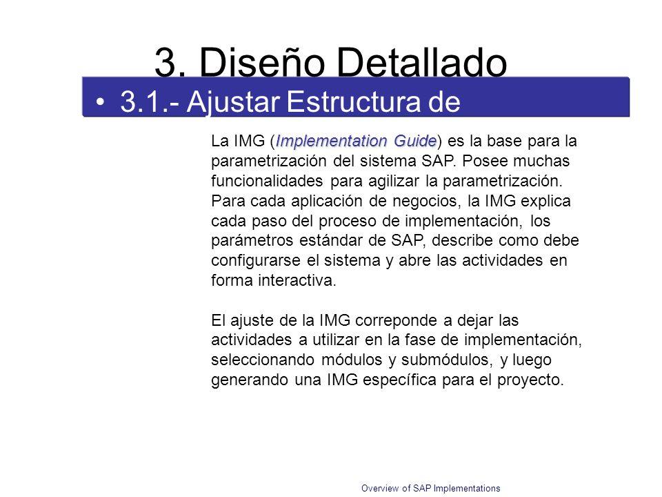 Overview of SAP Implementations 3.1.- Ajustar Estructura de IMG 3. Diseño Detallado Implementation Guide La IMG (Implementation Guide) es la base para