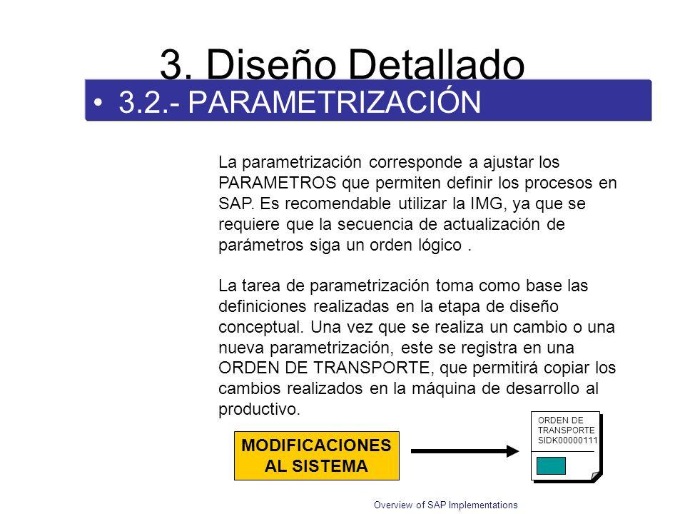 Overview of SAP Implementations 3.2.- PARAMETRIZACIÓN 3. Diseño Detallado La parametrización corresponde a ajustar los PARAMETROS que permiten definir