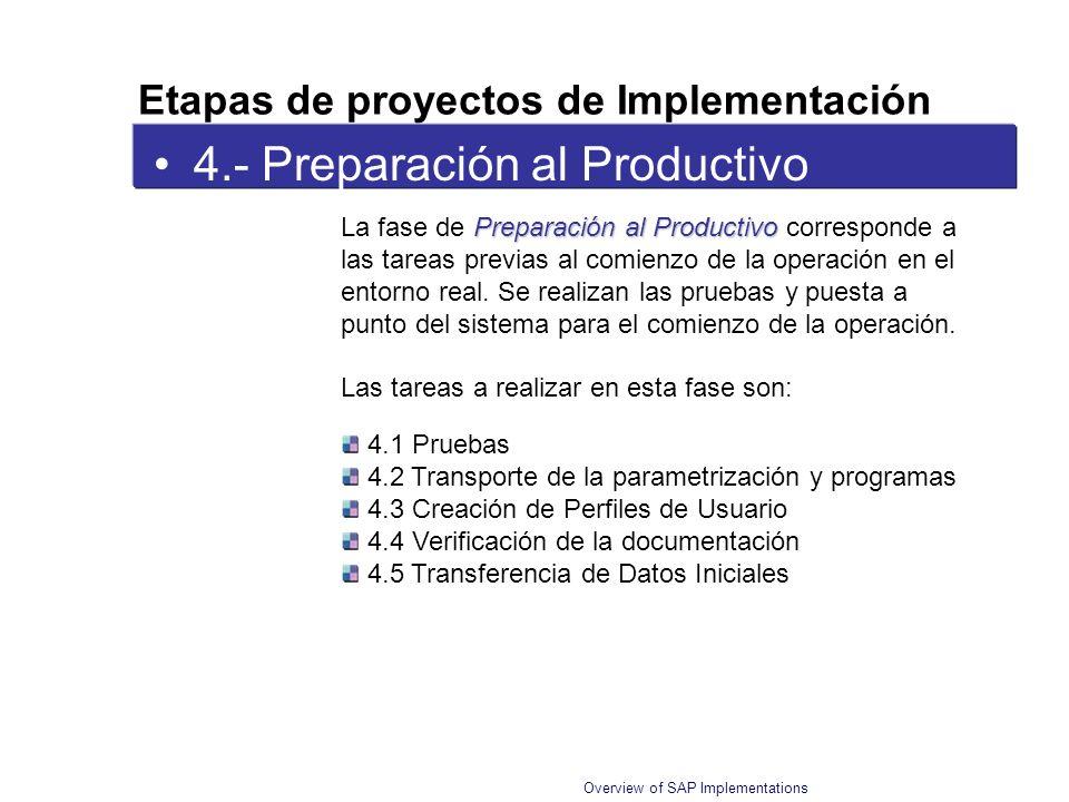 Overview of SAP Implementations 4.- Preparación al Productivo Preparación al Productivo La fase de Preparación al Productivo corresponde a las tareas