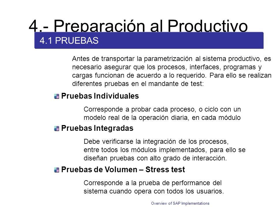 Overview of SAP Implementations 4.- Preparación al Productivo Pruebas Individuales Corresponde a probar cada proceso, o ciclo con un modelo real de la