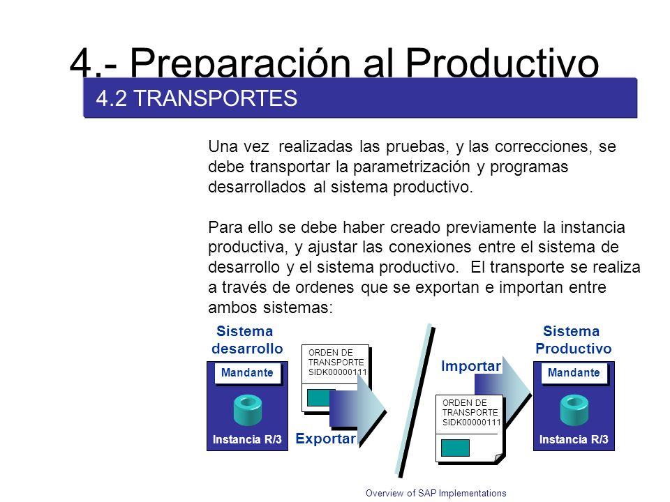 Overview of SAP Implementations 4.- Preparación al Productivo 4.2 TRANSPORTES Una vez realizadas las pruebas, y las correcciones, se debe transportar