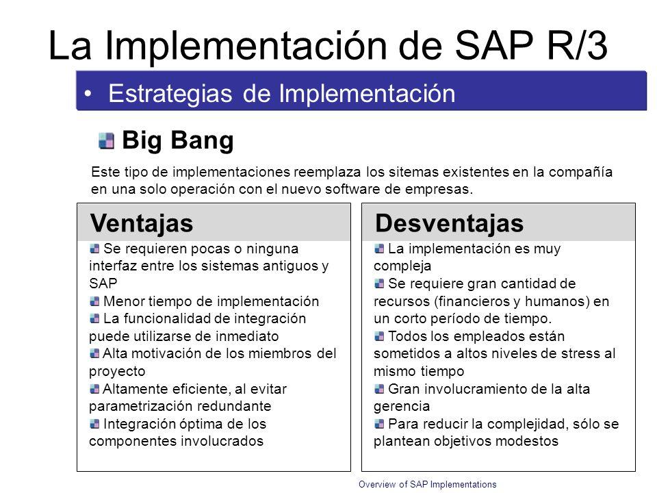 Overview of SAP Implementations La Implementación de SAP R/3 Estrategias de Implementación Big Bang Este tipo de implementaciones reemplaza los sitema