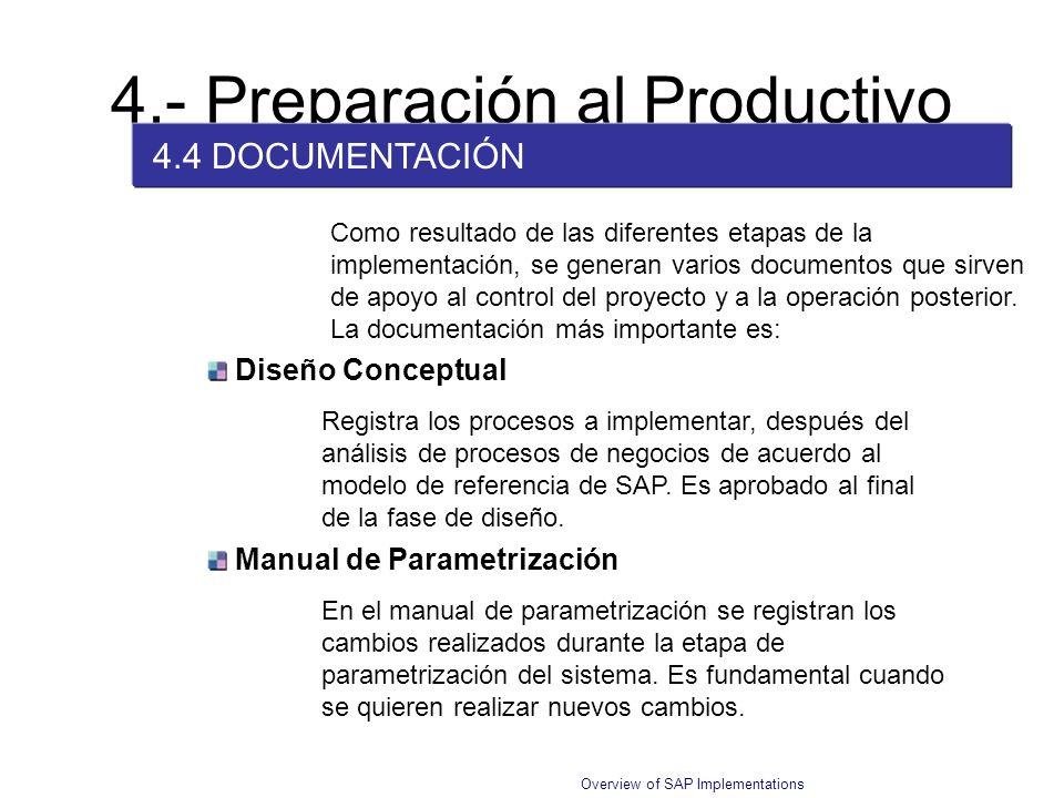Overview of SAP Implementations 4.- Preparación al Productivo 4.4 DOCUMENTACIÓN Como resultado de las diferentes etapas de la implementación, se gener