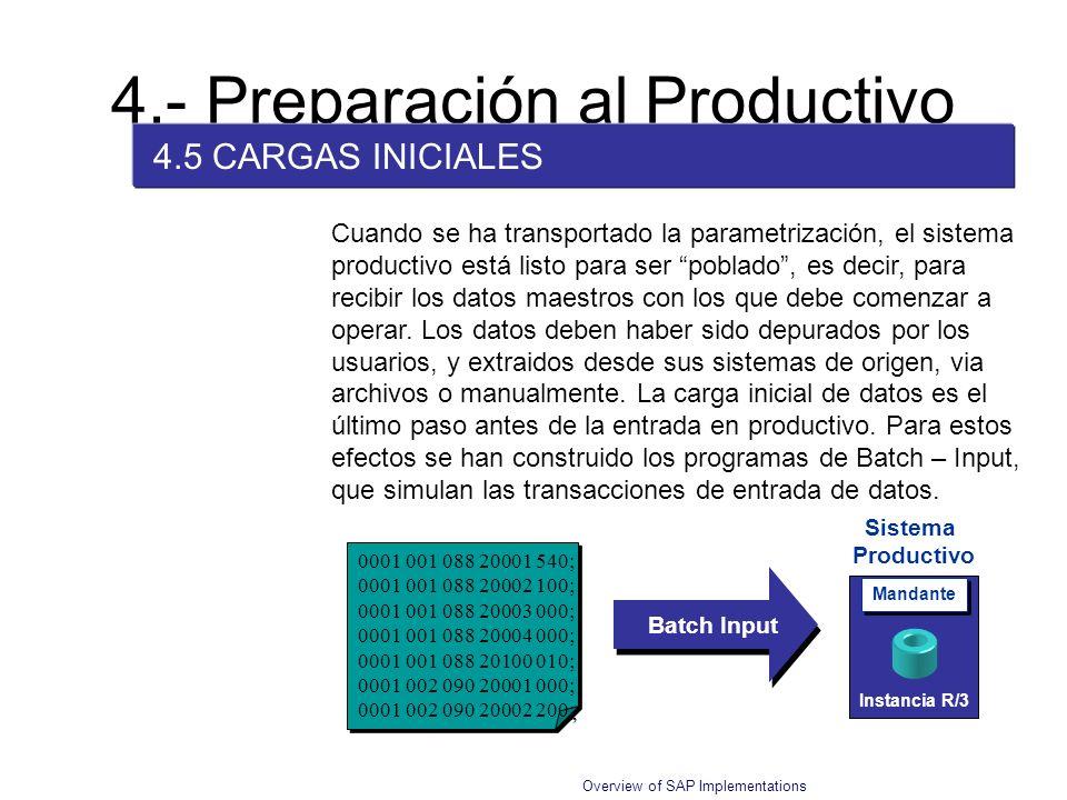 Overview of SAP Implementations 4.- Preparación al Productivo 4.5 CARGAS INICIALES Cuando se ha transportado la parametrización, el sistema productivo