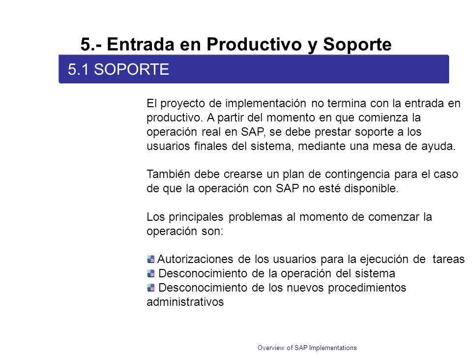 Overview of SAP Implementations 5.- Entrada en Productivo y Soporte 5.1 SOPORTE El proyecto de implementación no termina con la entrada en productivo.