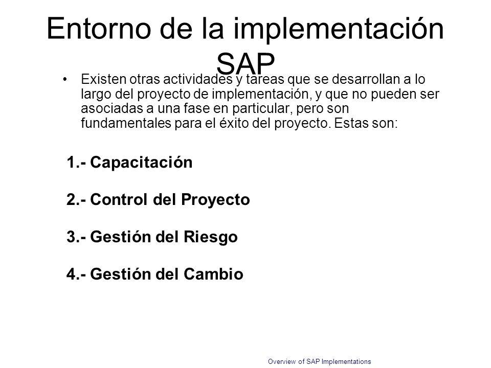 Overview of SAP Implementations Entorno de la implementación SAP Existen otras actividades y tareas que se desarrollan a lo largo del proyecto de impl