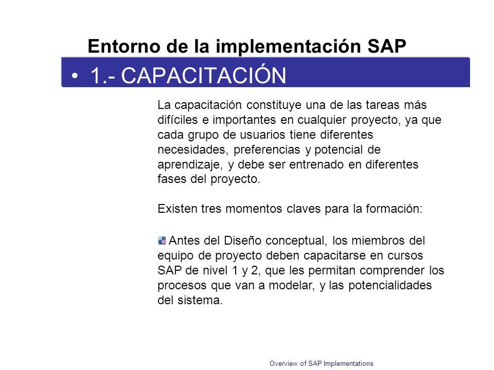 Overview of SAP Implementations 1.- CAPACITACIÓN La capacitación constituye una de las tareas más difíciles e importantes en cualquier proyecto, ya qu