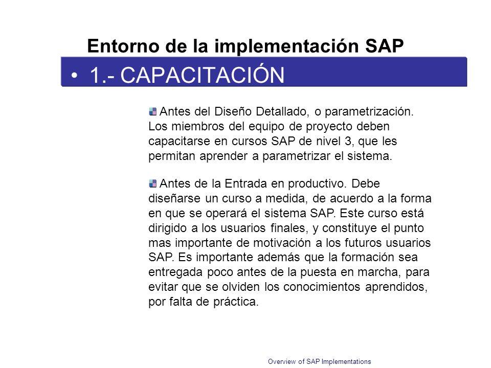 Overview of SAP Implementations 1.- CAPACITACIÓN Antes del Diseño Detallado, o parametrización. Los miembros del equipo de proyecto deben capacitarse