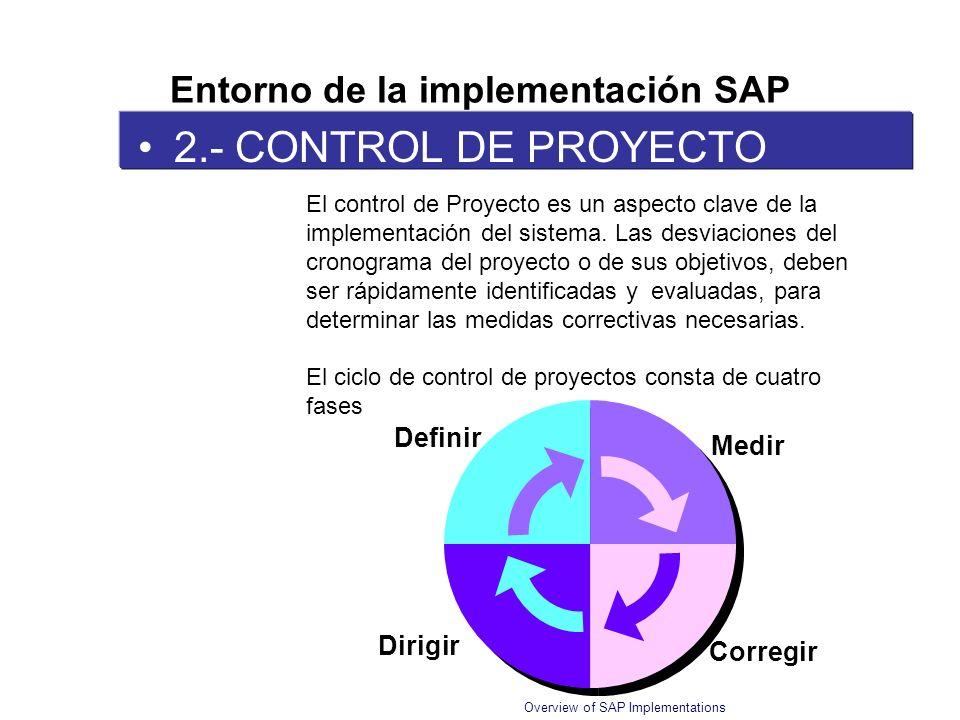 Overview of SAP Implementations 2.- CONTROL DE PROYECTO Entorno de la implementación SAP El control de Proyecto es un aspecto clave de la implementaci