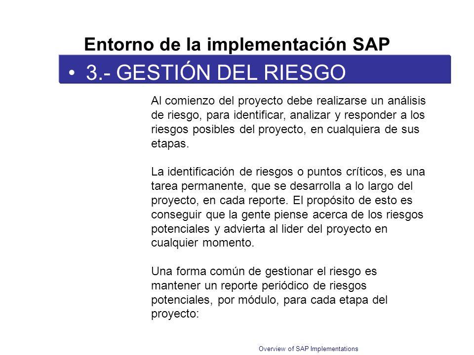 Overview of SAP Implementations 3.- GESTIÓN DEL RIESGO Entorno de la implementación SAP Al comienzo del proyecto debe realizarse un análisis de riesgo