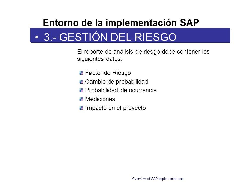 Overview of SAP Implementations 3.- GESTIÓN DEL RIESGO Entorno de la implementación SAP El reporte de análisis de riesgo debe contener los siguientes
