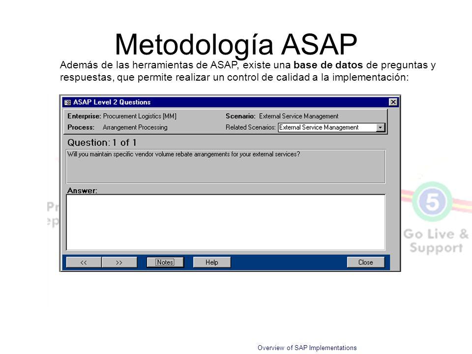 Overview of SAP Implementations Metodología ASAP Además de las herramientas de ASAP, existe una base de datos de preguntas y respuestas, que permite r