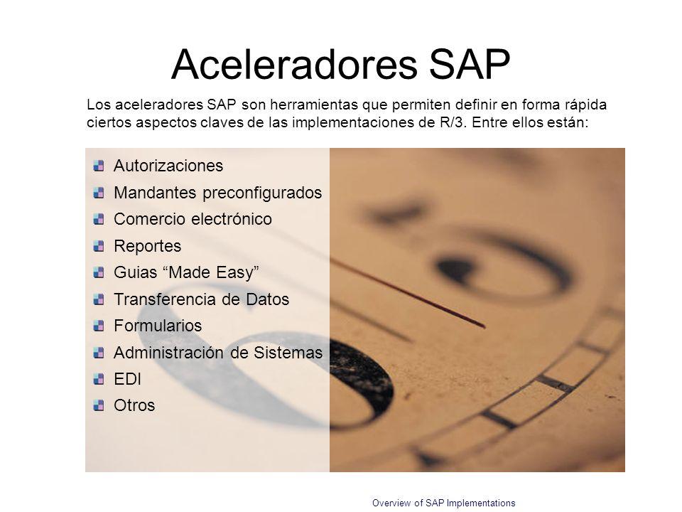 Overview of SAP Implementations Aceleradores SAP Los aceleradores SAP son herramientas que permiten definir en forma rápida ciertos aspectos claves de