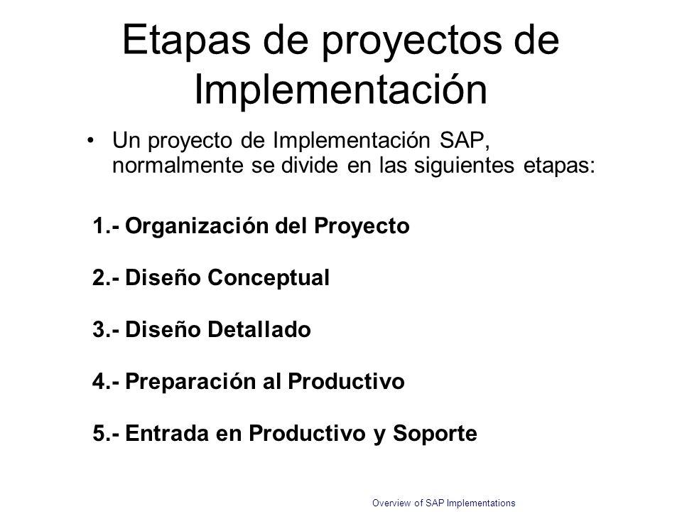 Overview of SAP Implementations Etapas de proyectos de Implementación Un proyecto de Implementación SAP, normalmente se divide en las siguientes etapa