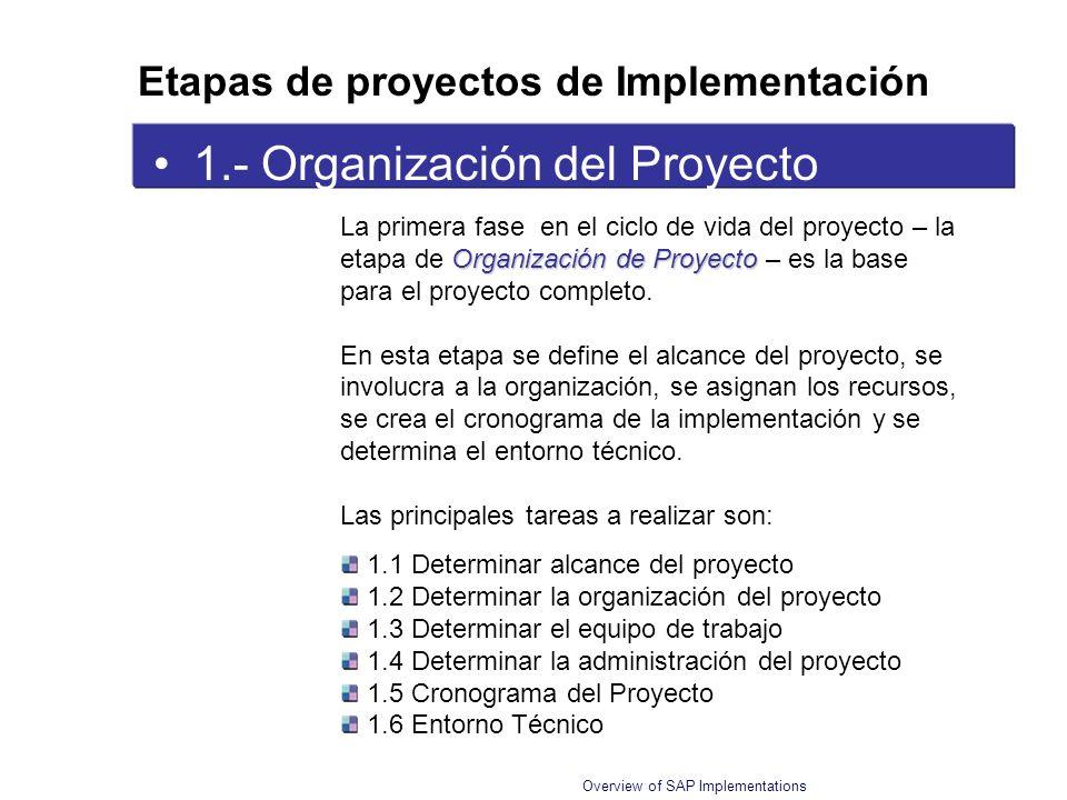 Overview of SAP Implementations 1.- Organización del Proyecto Organización de Proyecto La primera fase en el ciclo de vida del proyecto – la etapa de
