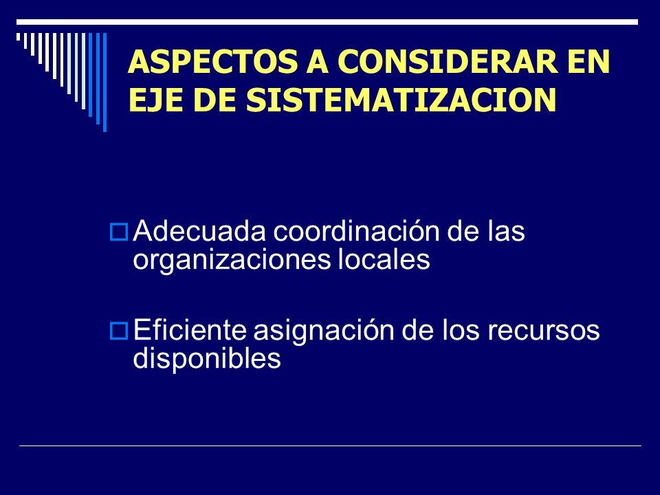 ASPECTOS A CONSIDERAR EN EJE DE SISTEMATIZACION Adecuada coordinación de las organizaciones locales Eficiente asignación de los recursos disponibles