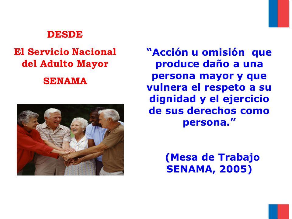 DESDE El Servicio Nacional del Adulto Mayor SENAMA Acción u omisión que produce daño a una persona mayor y que vulnera el respeto a su dignidad y el e