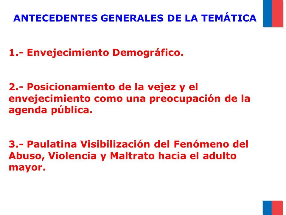 ANTECEDENTES GENERALES DE LA TEMÁTICA 1.- Envejecimiento Demográfico. 2.- Posicionamiento de la vejez y el envejecimiento como una preocupación de la