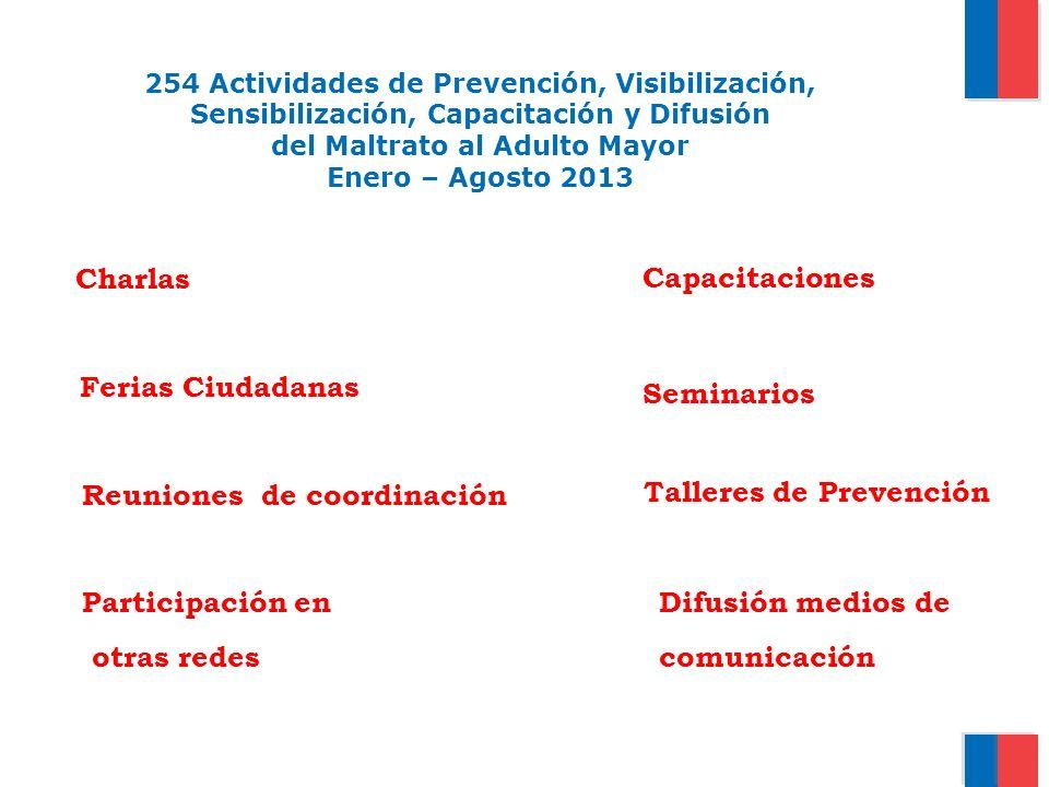 254 Actividades de Prevención, Visibilización, Sensibilización, Capacitación y Difusión del Maltrato al Adulto Mayor Enero – Agosto 2013 Charlas Reuni