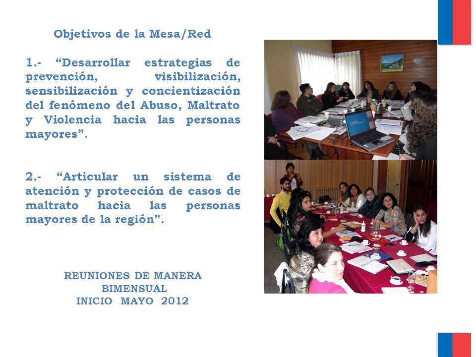 Objetivos de la Mesa/Red 1.- Desarrollar estrategias de prevención, visibilización, sensibilización y concientización del fenómeno del Abuso, Maltrato