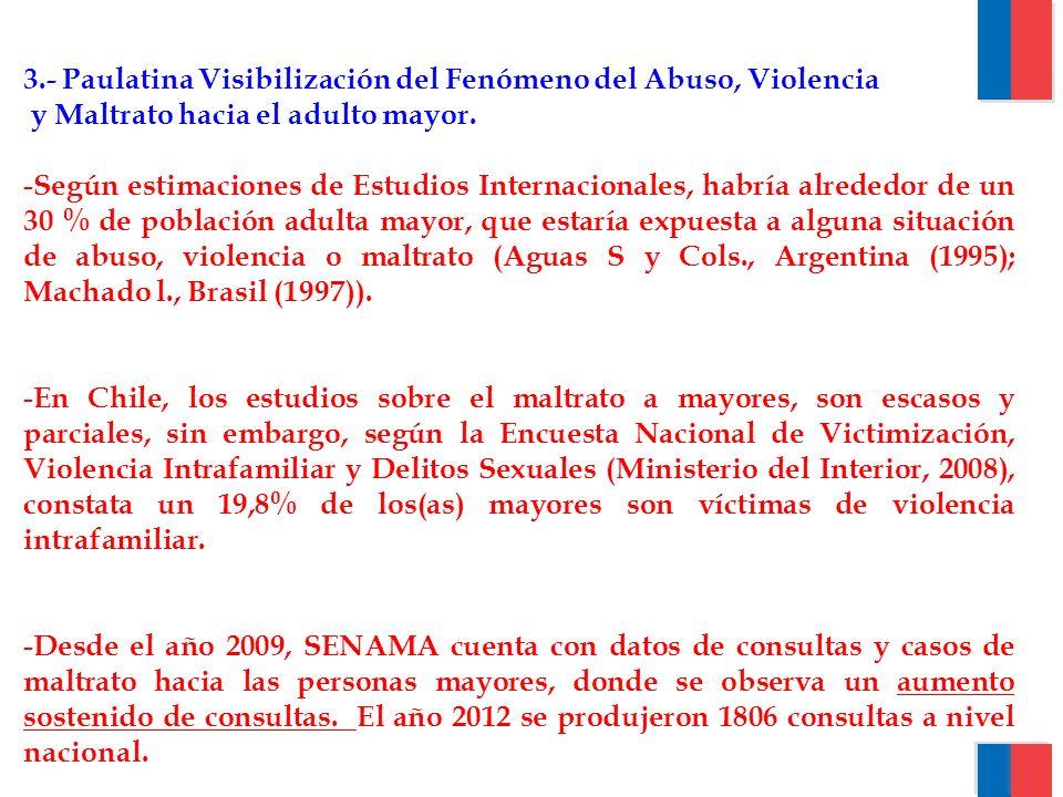 3.- Paulatina Visibilización del Fenómeno del Abuso, Violencia y Maltrato hacia el adulto mayor. -Según estimaciones de Estudios Internacionales, habr