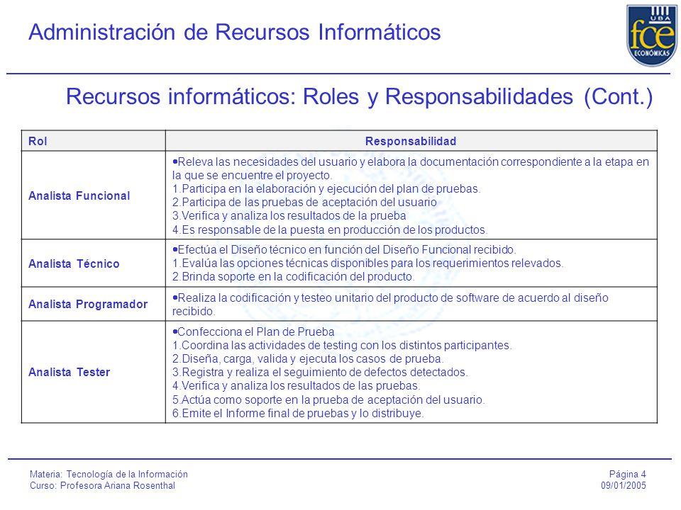 Página 15 09/01/2005 Administración de Recursos Informáticos Materia: Tecnología de la Información Curso: Profesora Ariana Rosenthal Técnicas y herramientas de administración de Proyectos (Cont.) Diagrama de PERT