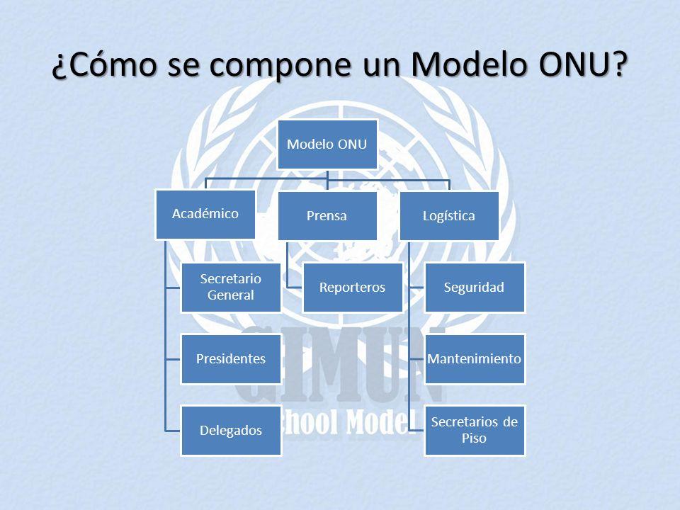 ¿Cómo se compone un Modelo ONU? Modelo ONU Académico Secretario General Presidentes Delegados Prensa Reporteros Logística Seguridad Mantenimiento Secr