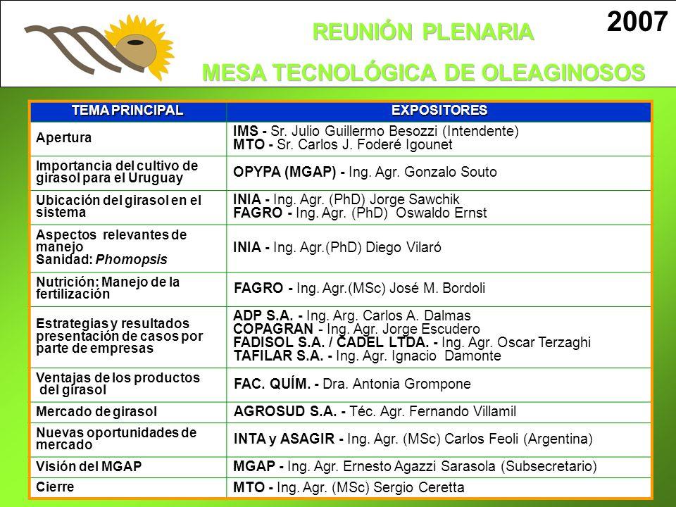 2007 TEMA PRINCIPAL EXPOSITORES Apertura IMS - Sr. Julio Guillermo Besozzi (Intendente) MTO - Sr. Carlos J. Foderé Igounet Importancia del cultivo de