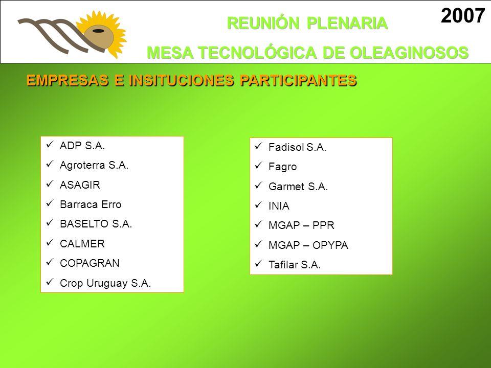 EMPRESAS E INSITUCIONES PARTICIPANTES ADP S.A. Agroterra S.A. ASAGIR Barraca Erro BASELTO S.A. CALMER COPAGRAN Crop Uruguay S.A. 2007 Fadisol S.A. Fag